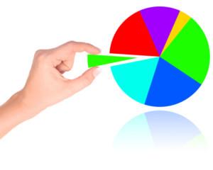 Colorful pie diagram